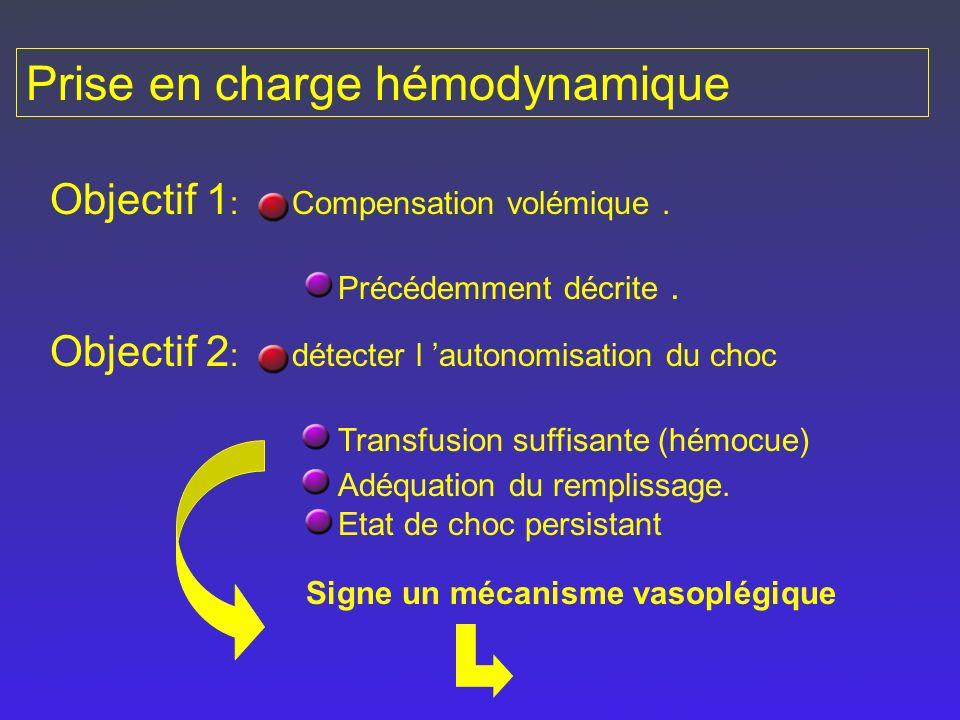 Prise en charge hémodynamique Objectif 1 : Compensation volémique. Précédemment décrite. Objectif 2 : détecter l autonomisation du choc Transfusion su