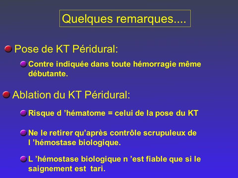 Quelques remarques.... Ablation du KT Péridural: Risque d hématome = celui de la pose du KT Ne le retirer quaprès contrôle scrupuleux de l hémostase b