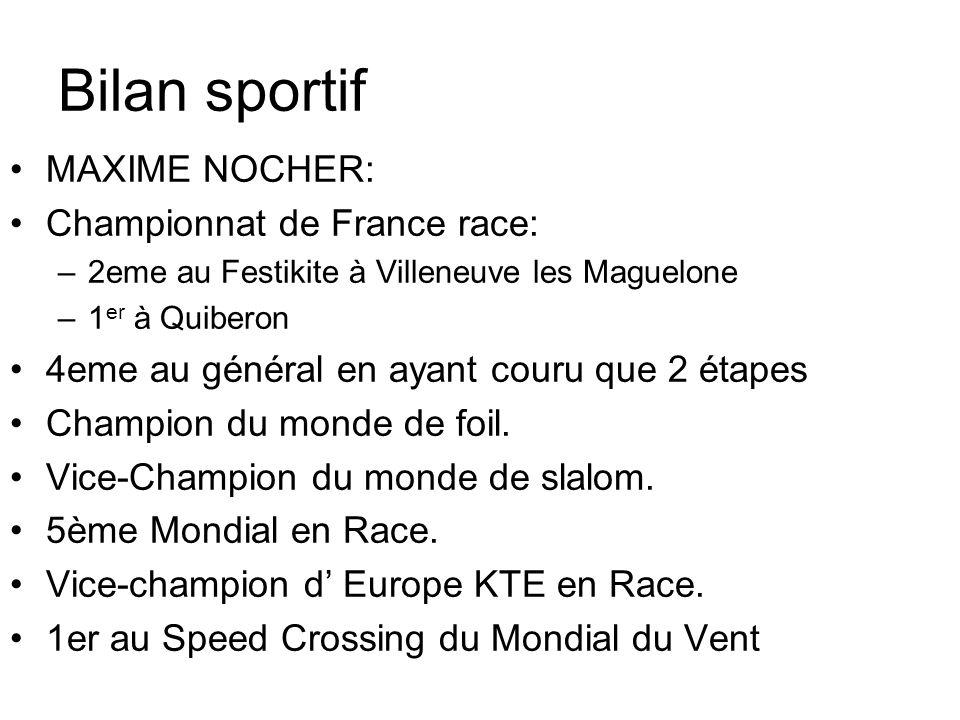 Bilan sportif MAXIME NOCHER: Championnat de France race: –2eme au Festikite à Villeneuve les Maguelone –1 er à Quiberon 4eme au général en ayant couru