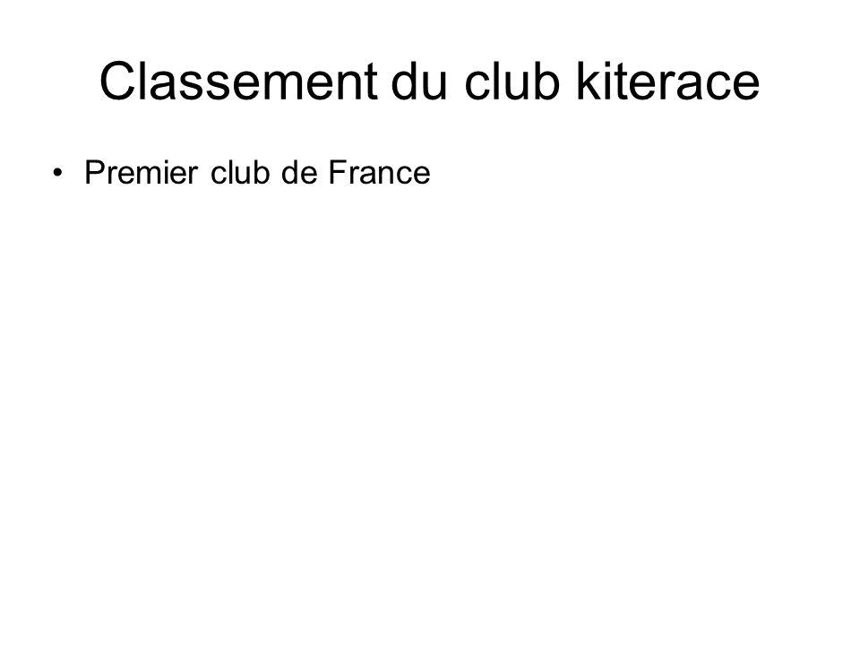 Classement du club kiterace Premier club de France