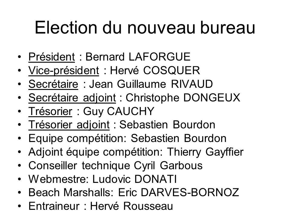 Election du nouveau bureau Président : Bernard LAFORGUE Vice-président : Hervé COSQUER Secrétaire : Jean Guillaume RIVAUD Secrétaire adjoint : Christo
