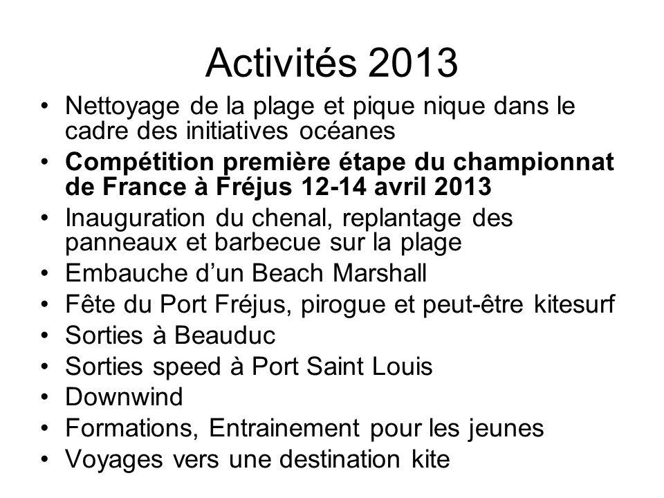 Activités 2013 Nettoyage de la plage et pique nique dans le cadre des initiatives océanes Compétition première étape du championnat de France à Fréjus