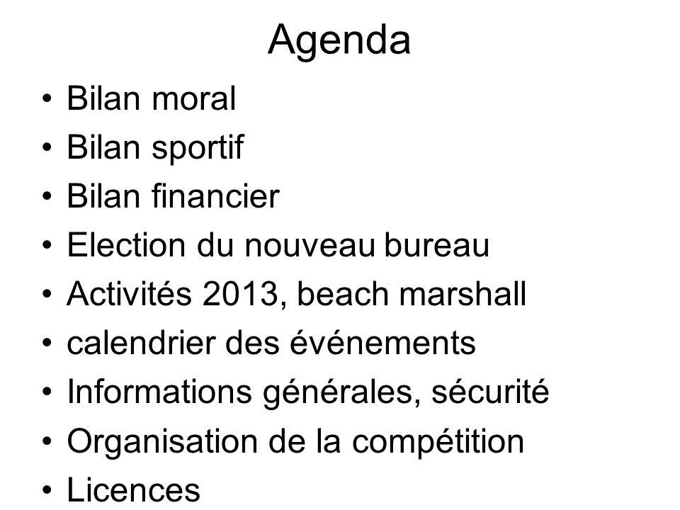 Agenda Bilan moral Bilan sportif Bilan financier Election du nouveau bureau Activités 2013, beach marshall calendrier des événements Informations géné