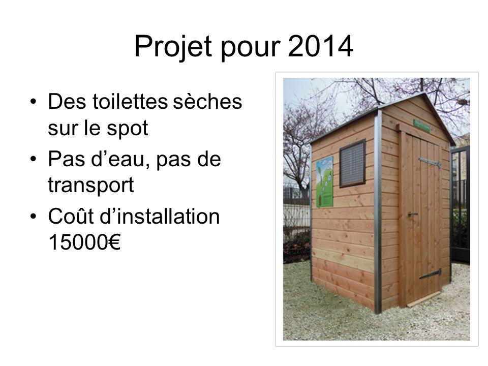 Projet pour 2014 Des toilettes sèches sur le spot Pas deau, pas de transport Coût dinstallation 15000