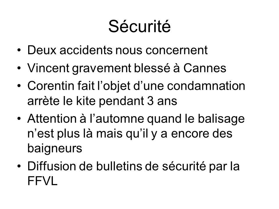 Sécurité Deux accidents nous concernent Vincent gravement blessé à Cannes Corentin fait lobjet dune condamnation arrète le kite pendant 3 ans Attentio