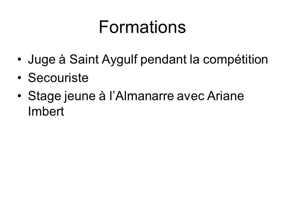 Formations Juge à Saint Aygulf pendant la compétition Secouriste Stage jeune à lAlmanarre avec Ariane Imbert
