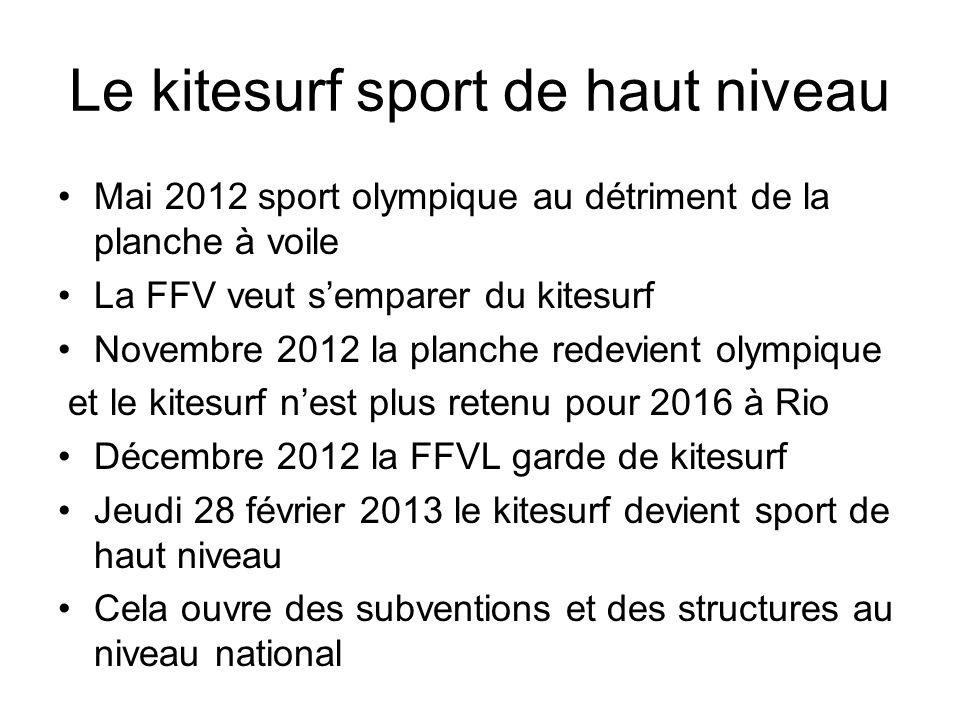 Le kitesurf sport de haut niveau Mai 2012 sport olympique au détriment de la planche à voile La FFV veut semparer du kitesurf Novembre 2012 la planche