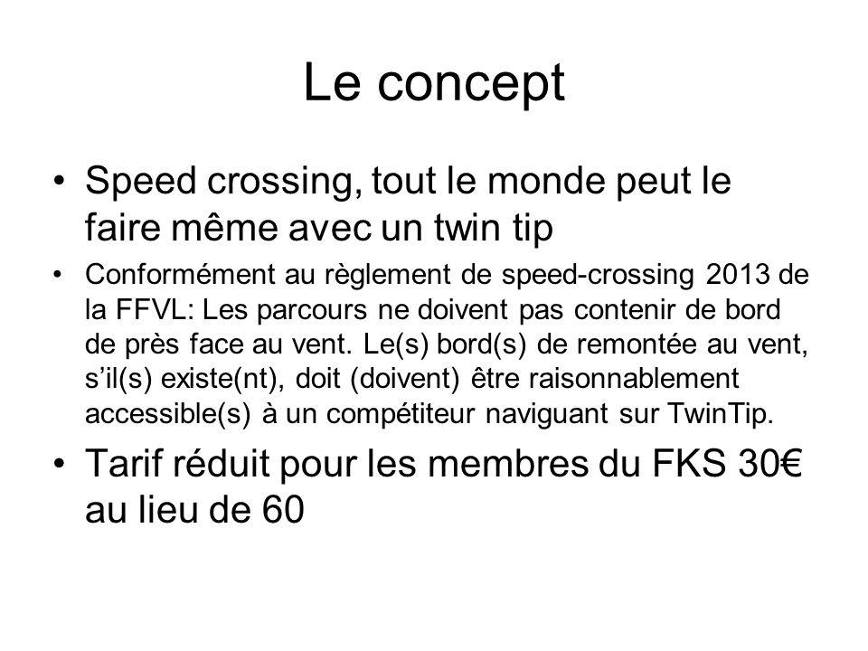 Le concept Speed crossing, tout le monde peut le faire même avec un twin tip Conformément au règlement de speed-crossing 2013 de la FFVL: Les parcours