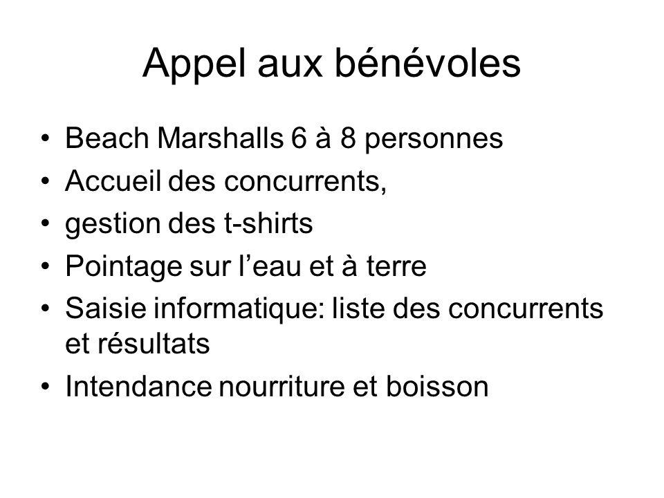 Appel aux bénévoles Beach Marshalls 6 à 8 personnes Accueil des concurrents, gestion des t-shirts Pointage sur leau et à terre Saisie informatique: li