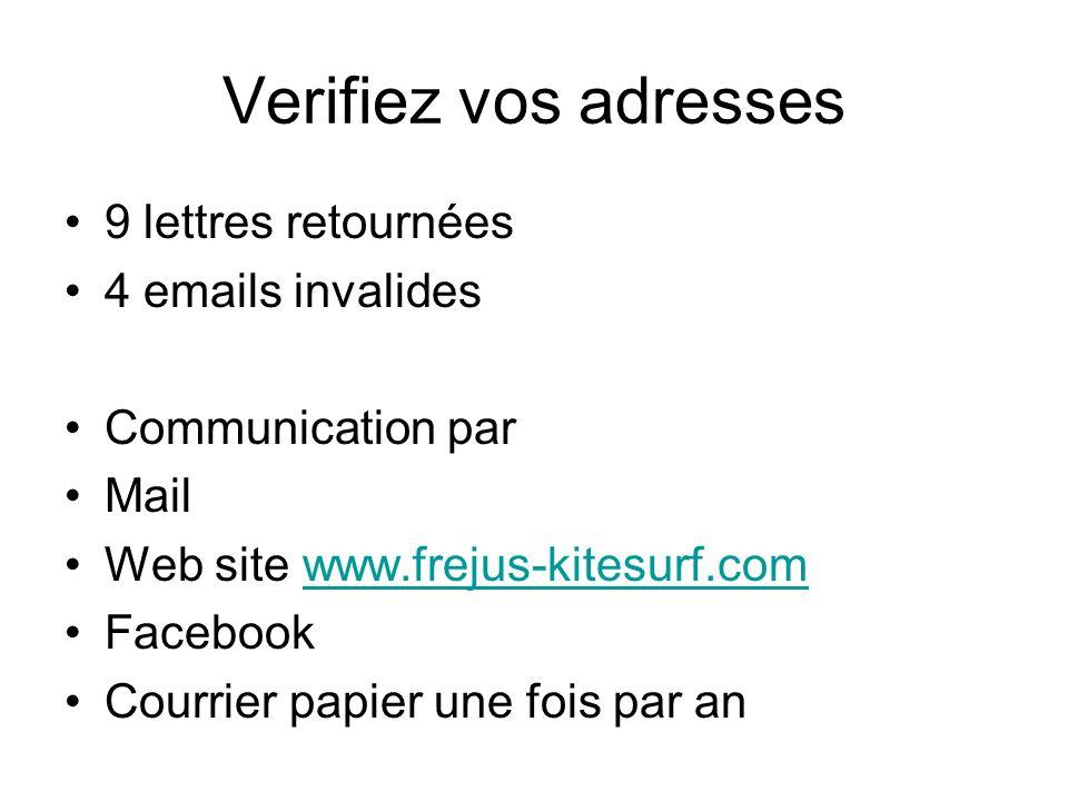 Verifiez vos adresses 9 lettres retournées 4 emails invalides Communication par Mail Web site www.frejus-kitesurf.comwww.frejus-kitesurf.com Facebook