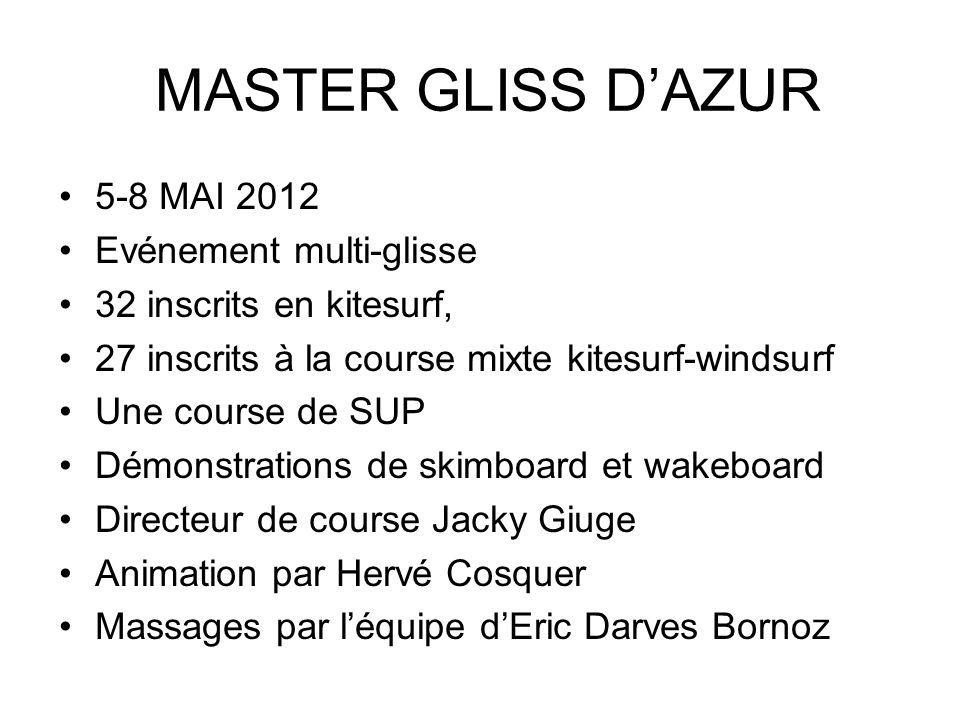 MASTER GLISS DAZUR 5-8 MAI 2012 Evénement multi-glisse 32 inscrits en kitesurf, 27 inscrits à la course mixte kitesurf-windsurf Une course de SUP Démo