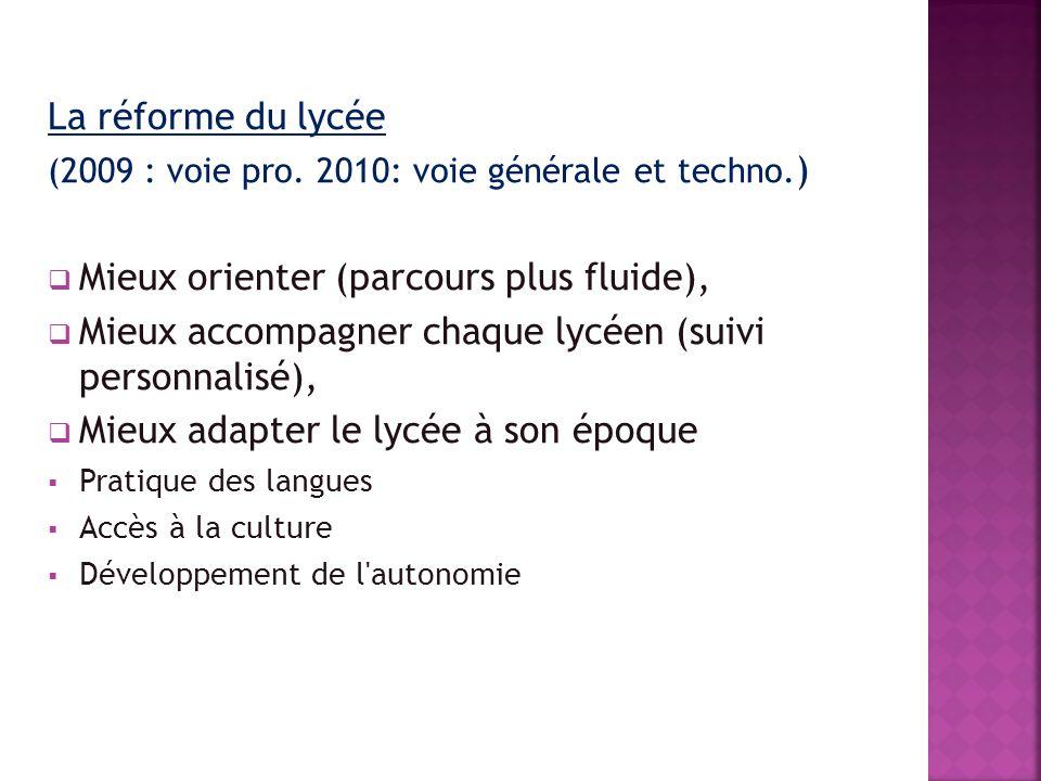 La réforme du lycée (2009 : voie pro.2010: voie générale et techno.