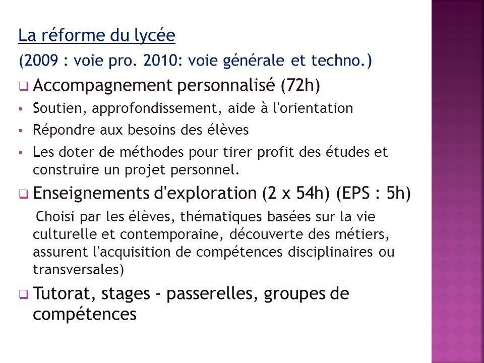 La réforme du lycée (2009 : voie pro. 2010: voie générale et techno. ) Accompagnement personnalisé (72h) Soutien, approfondissement, aide à l'orientat