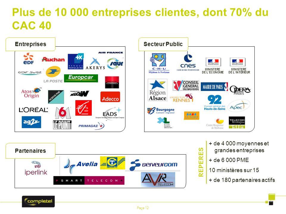 Page 12 Plus de 10 000 entreprises clientes, dont 70% du CAC 40 Entreprises MINISTERE DE LECONOMIE MINISTERE DE LINTÉRIEUR Secteur Public Partenaires