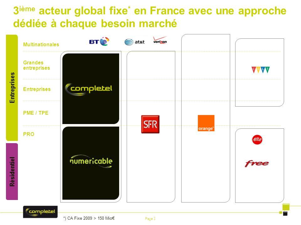 Page 3 PME / TPE Grandes entreprises 3 ième acteur global fixe * en France avec une approche dédiée à chaque besoin marché Entreprises Résidentiel PRO