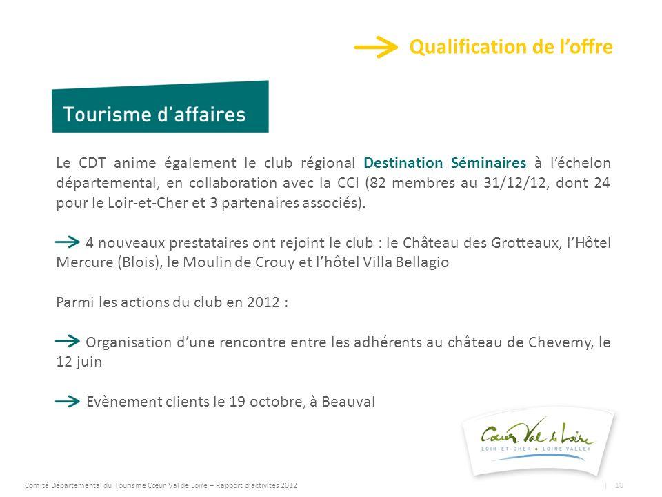 Le CDT anime également le club régional Destination Séminaires à léchelon départemental, en collaboration avec la CCI (82 membres au 31/12/12, dont 24 pour le Loir-et-Cher et 3 partenaires associés).