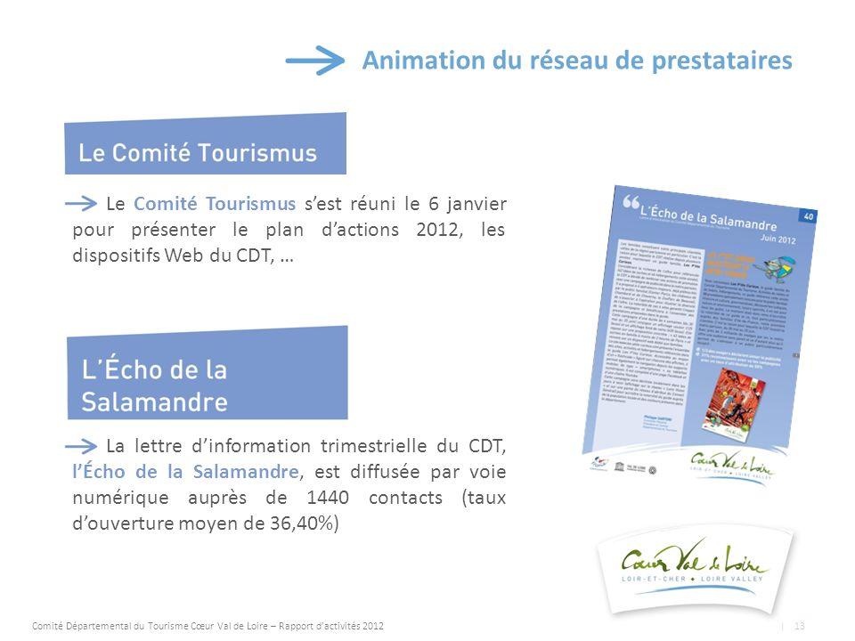 Animation du réseau de prestataires Le Comité Tourismus sest réuni le 6 janvier pour présenter le plan dactions 2012, les dispositifs Web du CDT, … Comité Départemental du Tourisme Cœur Val de Loire – Rapport dactivités 2012 | 13 La lettre dinformation trimestrielle du CDT, lÉcho de la Salamandre, est diffusée par voie numérique auprès de 1440 contacts (taux douverture moyen de 36,40%)