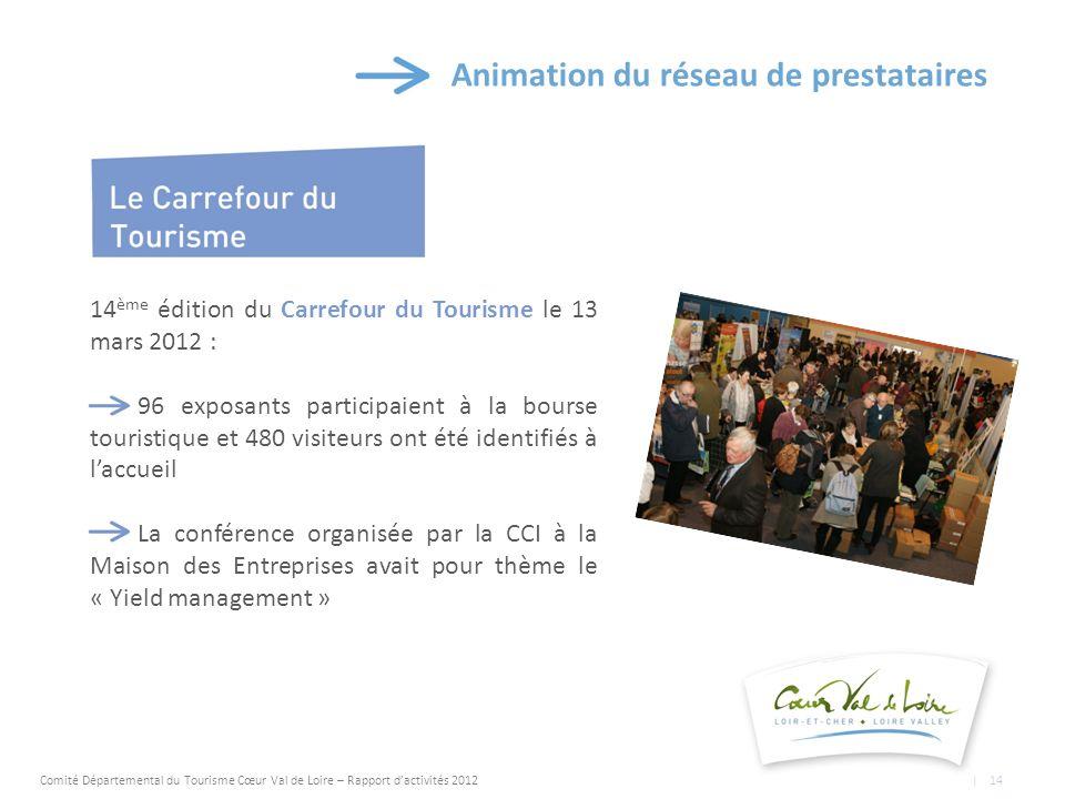 Animation du réseau de prestataires 14 ème édition du Carrefour du Tourisme le 13 mars 2012 : 96 exposants participaient à la bourse touristique et 480 visiteurs ont été identifiés à laccueil La conférence organisée par la CCI à la Maison des Entreprises avait pour thème le « Yield management » Comité Départemental du Tourisme Cœur Val de Loire – Rapport dactivités 2012 | 14