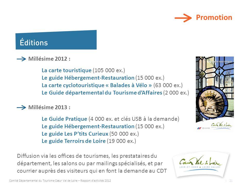 Promotion Millésime 2012 : La carte touristique (105 000 ex.) Le guide Hébergement-Restauration (15 000 ex.) La carte cyclotouristique « Balades à Vélo » (63 000 ex.) Le Guide départemental du Tourisme dAffaires (2 000 ex.) Millésime 2013 : Le Guide Pratique (4 000 ex.