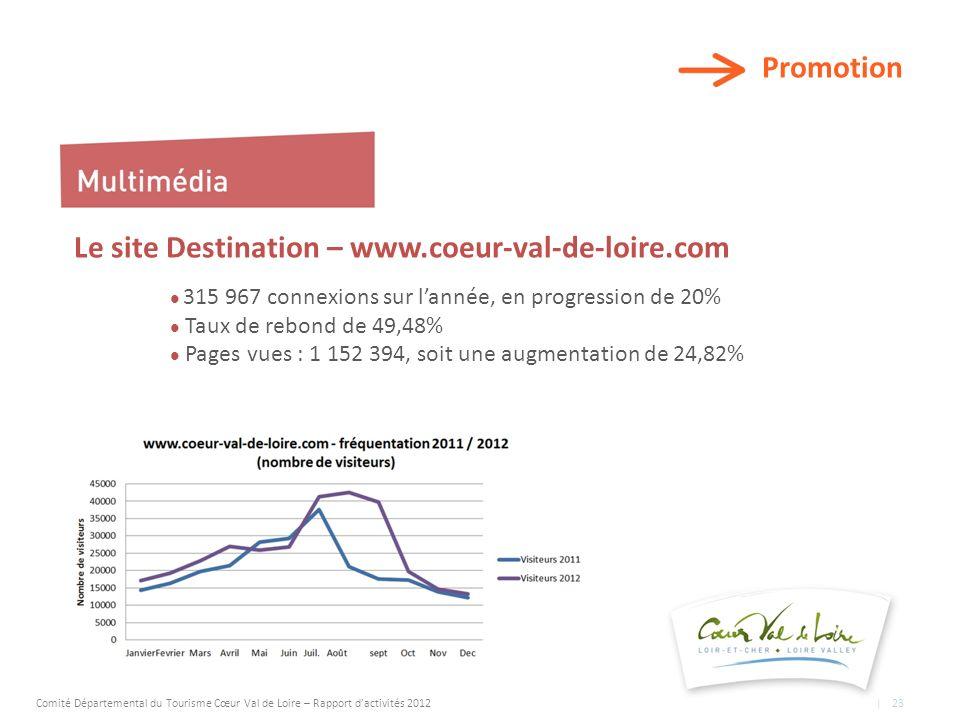 Promotion Le site Destination – www.coeur-val-de-loire.com 315 967 connexions sur lannée, en progression de 20% Taux de rebond de 49,48% Pages vues : 1 152 394, soit une augmentation de 24,82% Comité Départemental du Tourisme Cœur Val de Loire – Rapport dactivités 2012 | 23