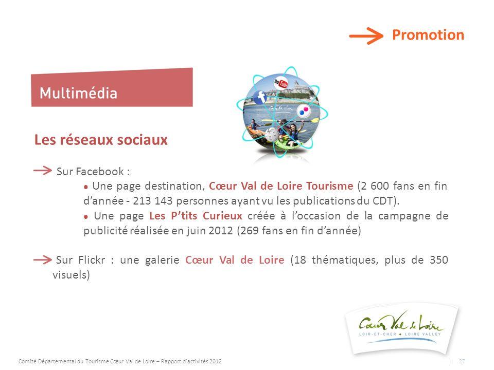 Promotion Les réseaux sociaux Sur Facebook : Une page destination, Cœur Val de Loire Tourisme (2 600 fans en fin dannée - 213 143 personnes ayant vu les publications du CDT).