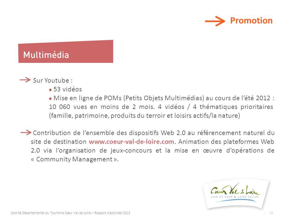 Promotion Sur Youtube : 53 vidéos Mise en ligne de POMs (Petits Objets Multimédias) au cours de lété 2012 : 10 060 vues en moins de 2 mois.