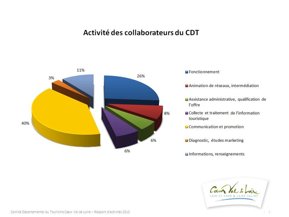 Comité Départemental du Tourisme Cœur Val de Loire – Rapport dactivités 2012 | 3