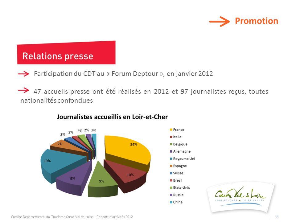 Promotion Participation du CDT au « Forum Deptour », en janvier 2012 47 accueils presse ont été réalisés en 2012 et 97 journalistes reçus, toutes nationalités confondues Comité Départemental du Tourisme Cœur Val de Loire – Rapport dactivités 2012 | 38