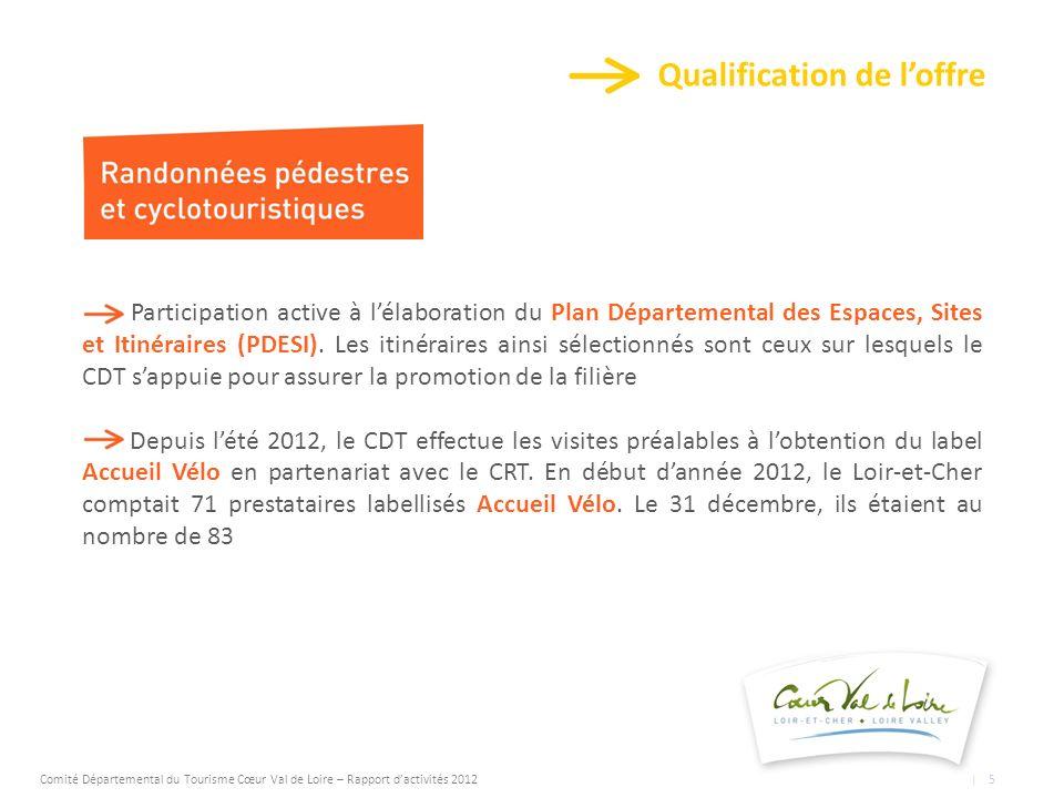 Qualification de loffre Participation active à lélaboration du Plan Départemental des Espaces, Sites et Itinéraires (PDESI).