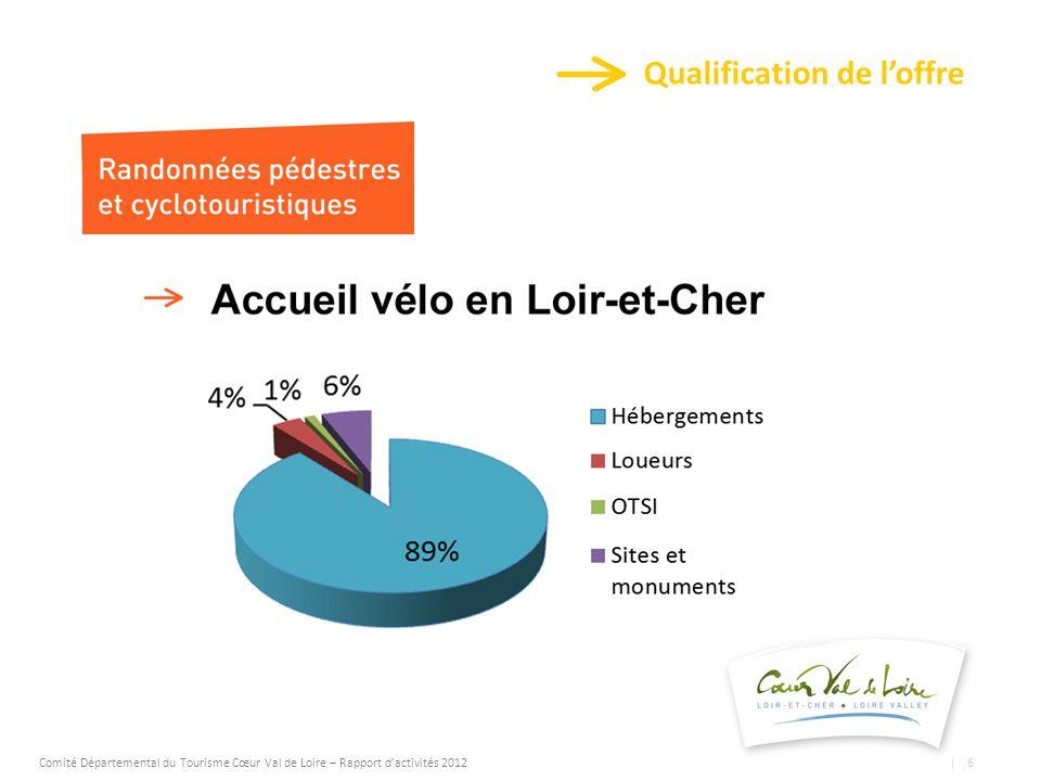 Qualification de loffre Comité Départemental du Tourisme Cœur Val de Loire – Rapport dactivités 2012 | 6