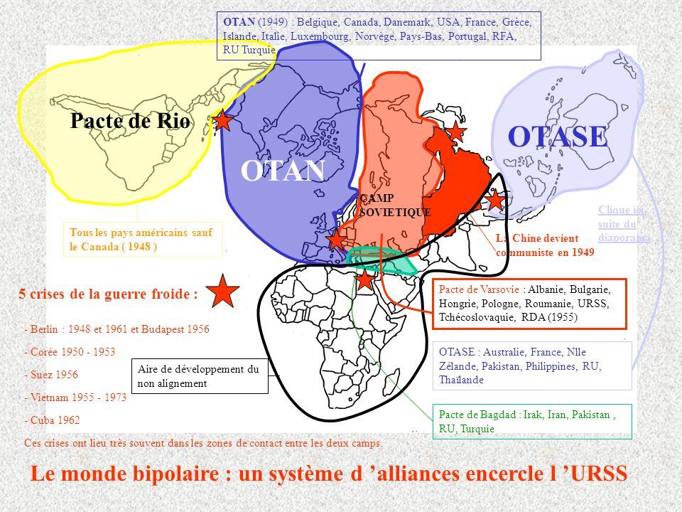 Pacte de Rio OTASE Tous les pays américains sauf le Canada ( 1948 ) OTAN (1949) : Belgique, Canada, Danemark, USA, France, Grèce, Islande, Italie, Lux