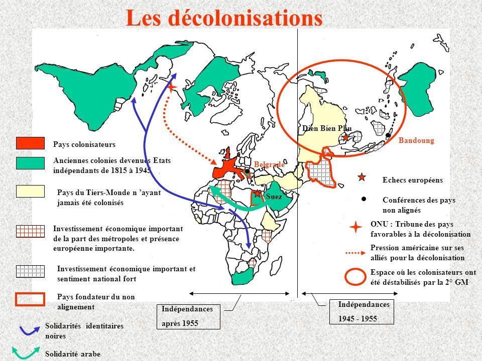 Les décolonisations Pays du Tiers-Monde n ayant jamais été colonisés Solidarités identitaires noires Solidarité arabe Conférences des pays non alignés