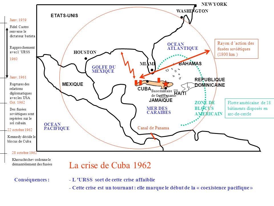CUBA MEXIQUE REPUBLIQUE DOMINICAINE BAHAMAS HAITI ETATS-UNIS NEW YORK MIAMI ZONE DE BLOCUS AMERICAIN HOUSTON OCEAN ATLANTIQUE OCEAN PACIFIQUE Rayon d