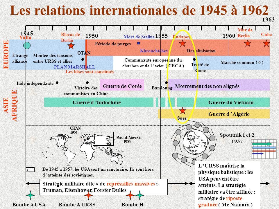 Guerre d Algérie Montée des tensions entre URSS et alliés Blocus de Berlin Étrange alliance Yalta Destalinisation Les relations internationales de 194