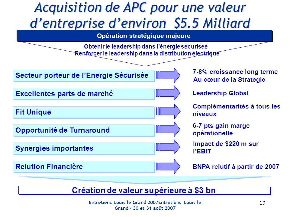 10 Acquisition de APC pour une valeur dentreprise denviron $5.5 Milliard Secteur porteur de lEnergie Sécurisée 7-8% croissance long terme Excellentes
