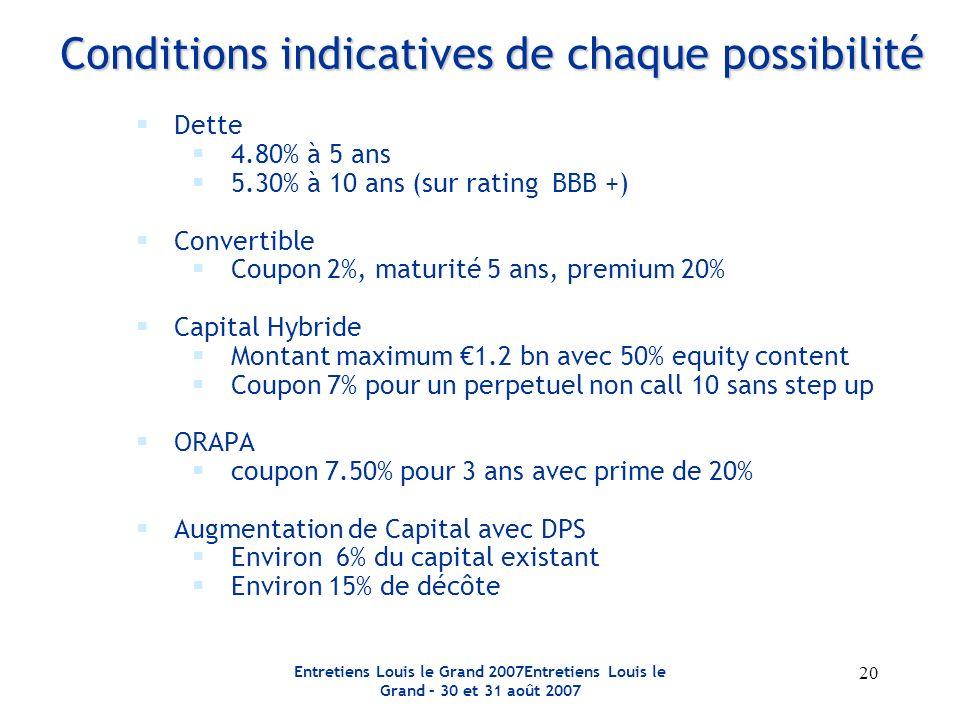 Entretiens Louis le Grand 2007Entretiens Louis le Grand – 30 et 31 août 2007 20 Conditions indicatives de chaque possibilité Dette 4.80% à 5 ans 5.30%