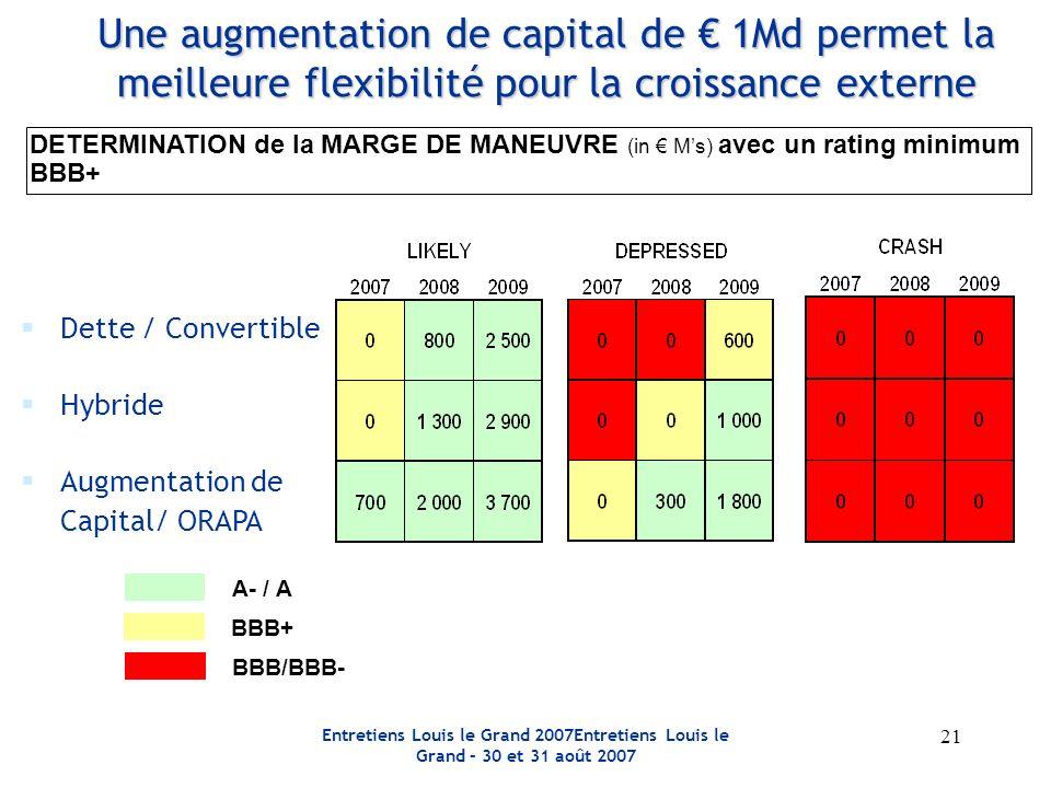 Entretiens Louis le Grand 2007Entretiens Louis le Grand – 30 et 31 août 2007 21 Une augmentation de capital de 1Md permet la meilleure flexibilité pou