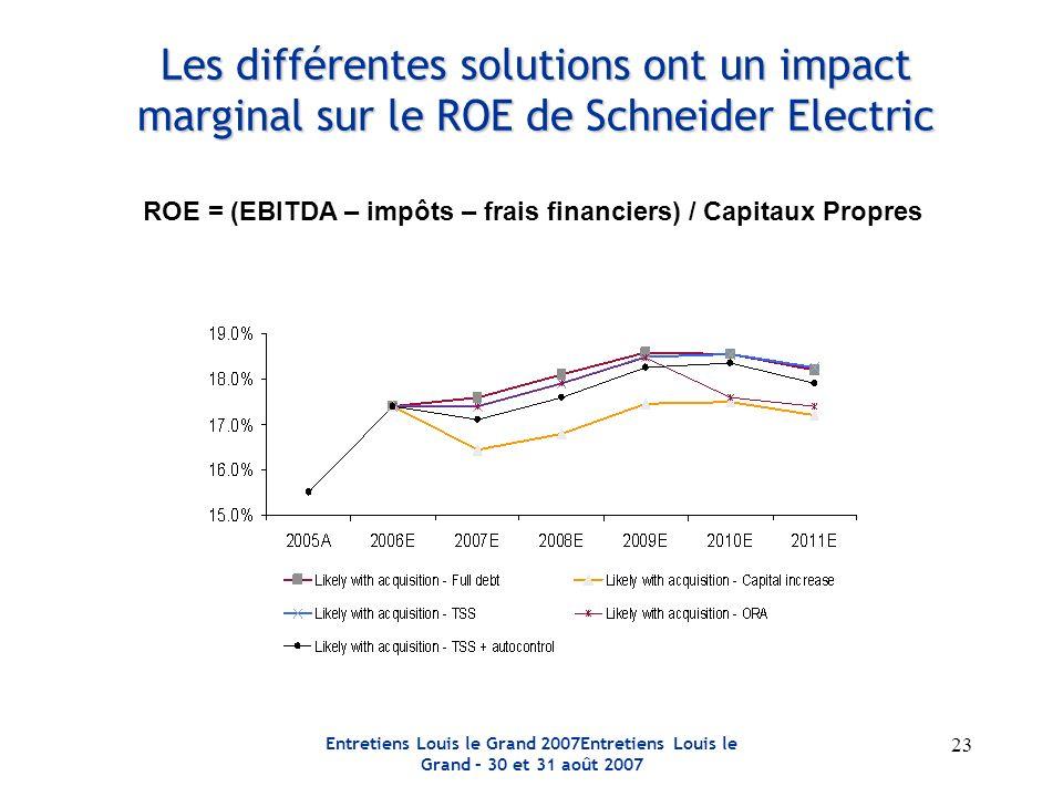 Entretiens Louis le Grand 2007Entretiens Louis le Grand – 30 et 31 août 2007 23 Les différentes solutions ont un impact marginal sur le ROE de Schneid