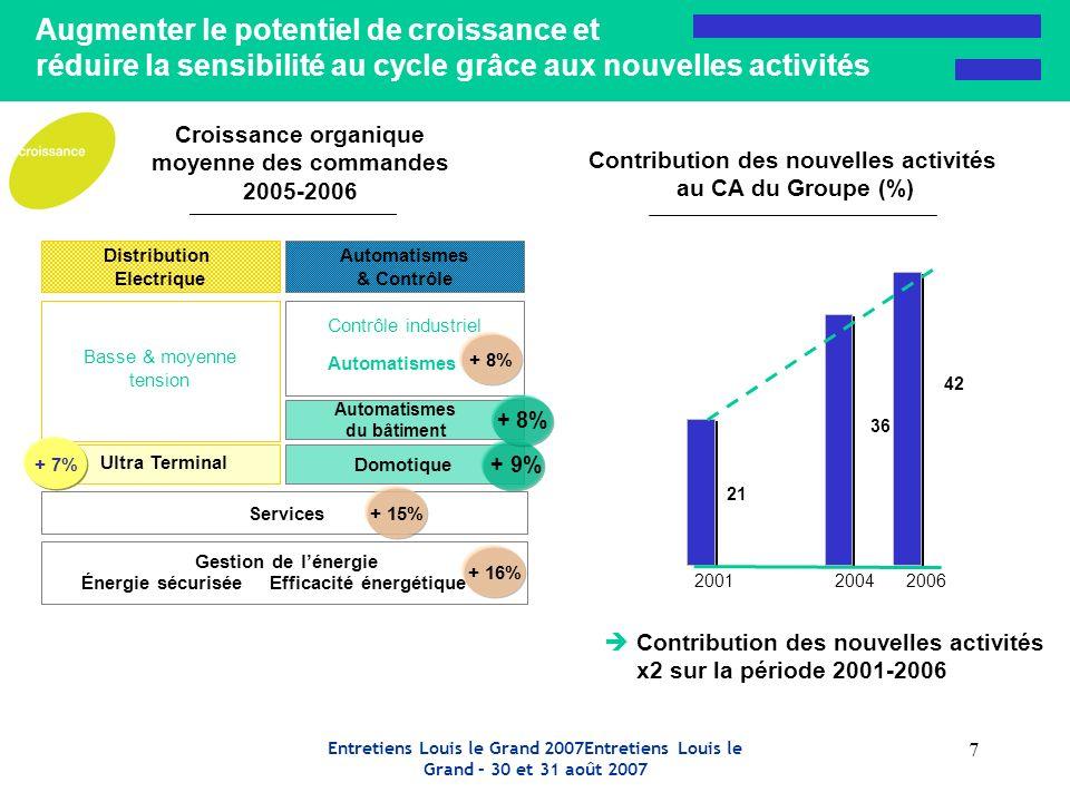 Entretiens Louis le Grand 2007Entretiens Louis le Grand – 30 et 31 août 2007 8 Lénergie sécurisée est un enjeu croissant pour de plus en plus de sociétés.