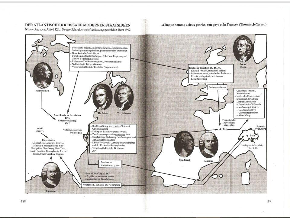 2 ème partie: La notion dEtat «libéral et démocratique» Concrétisation des idées des «Lumières» Cercle atlantique des idées modernes de lEtat Pascal M