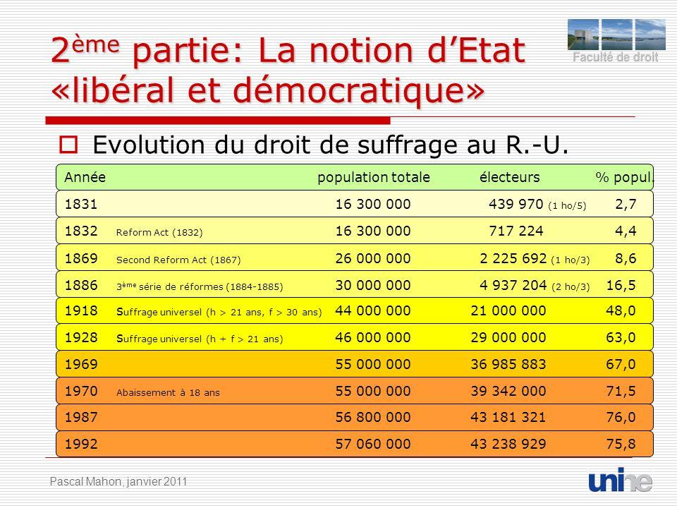 2 ème partie: La notion dEtat «libéral et démocratique» Evolution du droit de suffrage au R.-U. Pascal Mahon, janvier 2011 Année population totale éle