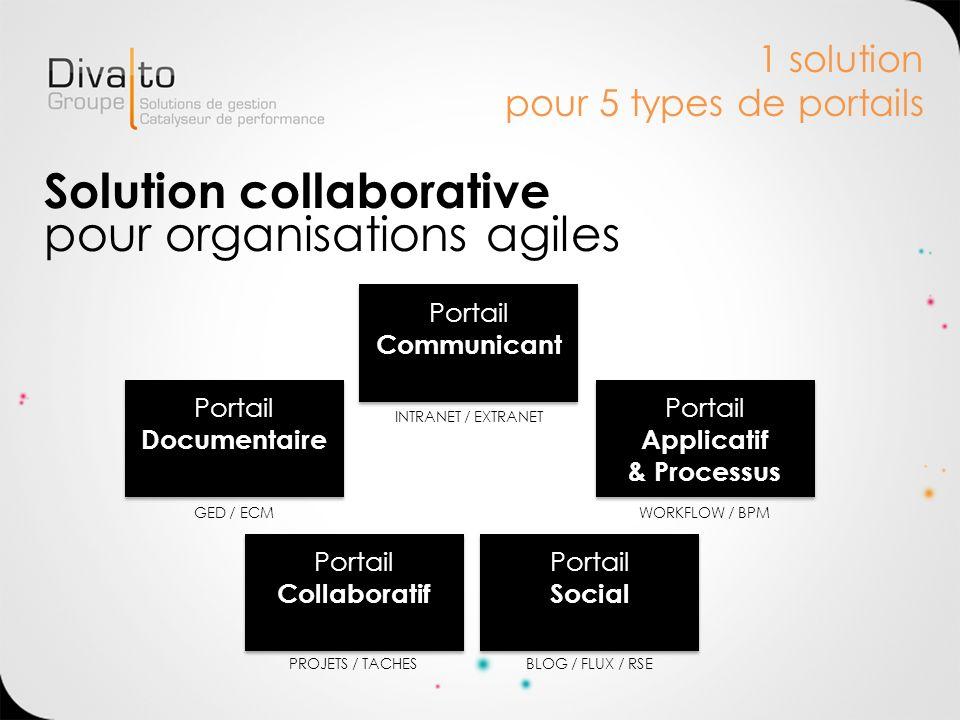 Références DS-agileo >100 Projets déployés >15.000 Utilisateurs quotidiens Références organisations Déployé aussi bien dans des entreprises que dans des collectivités et administrations