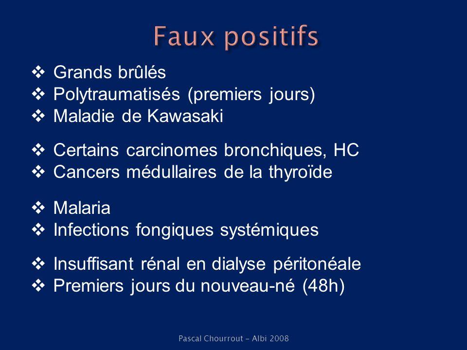 Grands brûlés Polytraumatisés (premiers jours) Maladie de Kawasaki Certains carcinomes bronchiques, HC Cancers médullaires de la thyroïde Malaria Infe