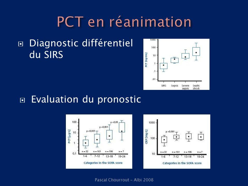 Diagnostic différentiel du SIRS Pascal Chourrout - Albi 2008 Evaluation du pronostic