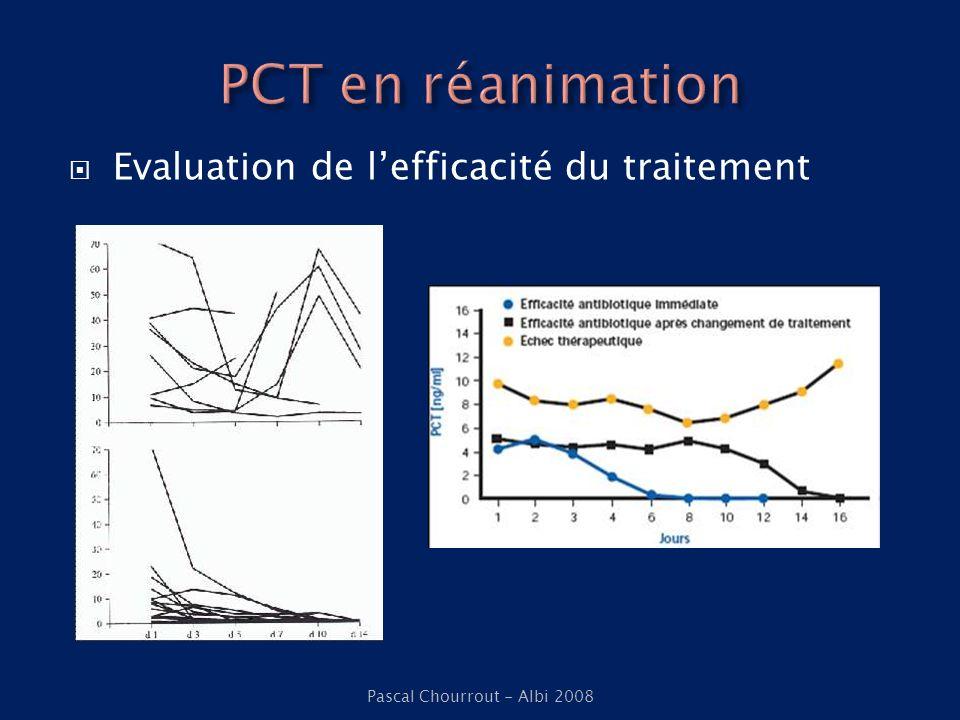 Evaluation de lefficacité du traitement Pascal Chourrout - Albi 2008
