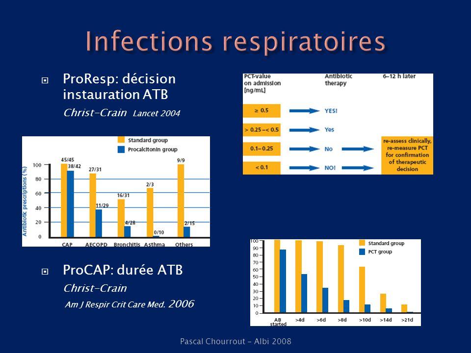 ProResp: décision instauration ATB Christ-Crain Lancet 2004 Pascal Chourrout - Albi 2008 ProCAP: durée ATB Christ-Crain Am J Respir Crit Care Med. 200