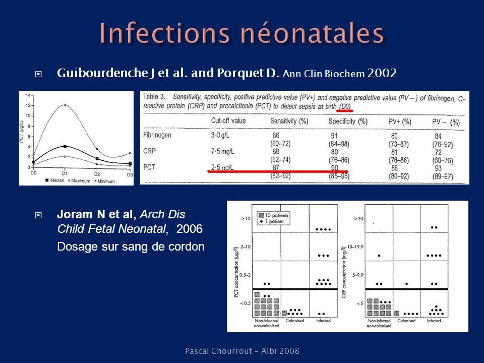 Guibourdenche J et al. and Porquet D. Ann Clin Biochem 2002 Pascal Chourrout - Albi 2008 Joram N et al, Arch Dis Child Fetal Neonatal, 2006 Dosage sur