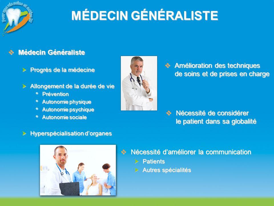 MÉDECIN GÉNÉRALISTE Amélioration des techniques de soins et de prises en charge Médecin Généraliste Médecin Généraliste Progrès de la médecine Progrès