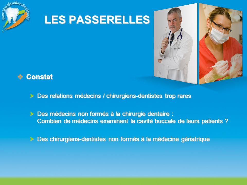 LES PASSERELLES Constat Constat Des relations médecins / chirurgiens-dentistes trop rares Des relations médecins / chirurgiens-dentistes trop rares De