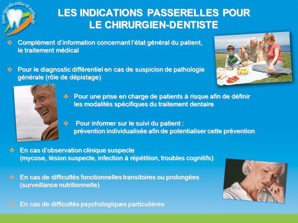 LES INDICATIONS PASSERELLES POUR LE CHIRURGIEN-DENTISTE Complément dinformation concernant létat général du patient, le traitement médical Complément